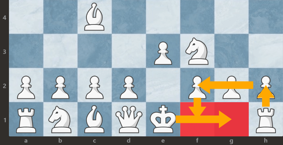 krótka roszada w szachach