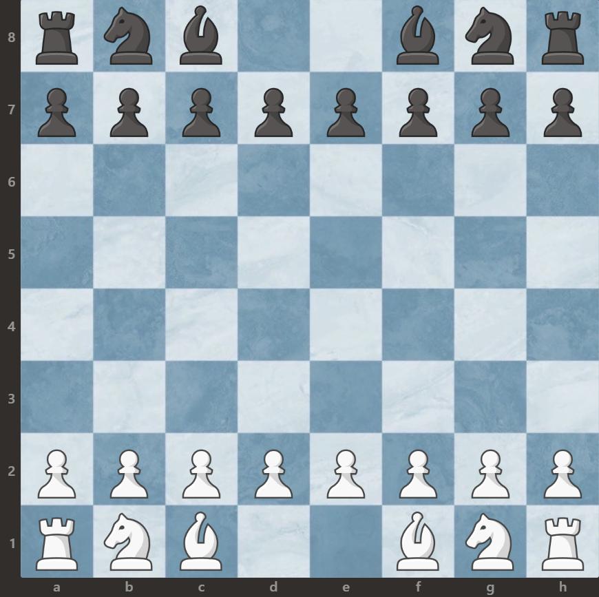 szachy ustawienie gońców