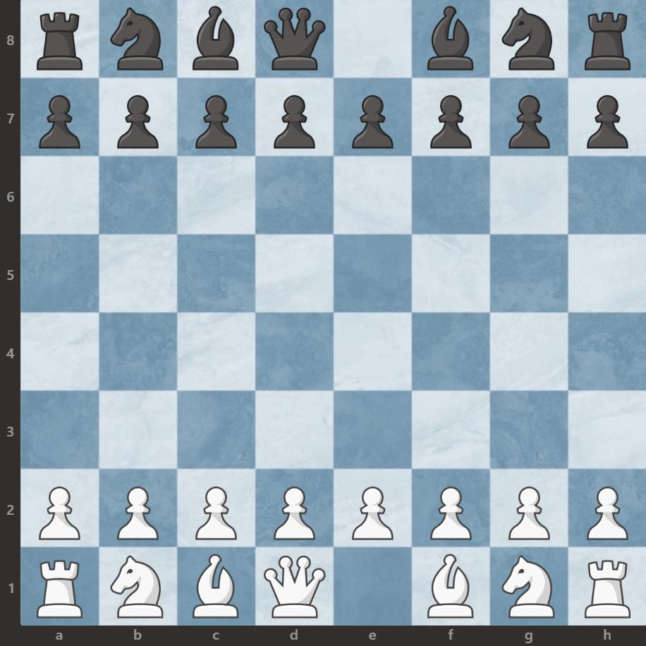 szachy ustawienie hetmana królowej