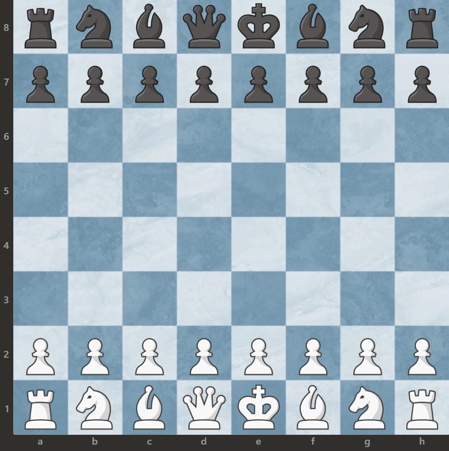 szachy ustawienie króla