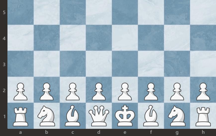 Właściwe ustawienie figur na szachownicy