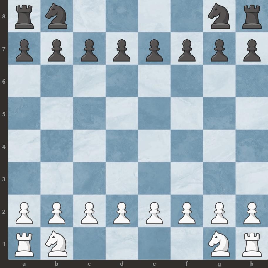 szachy ustawienie skoczków