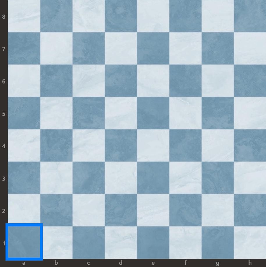 ustawienie szachownicy