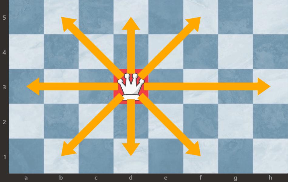 hetman królowa szachy