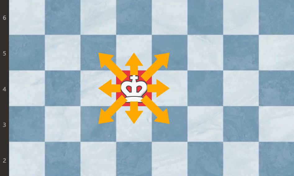 król szachy