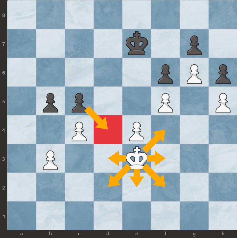 ruchy króla szachy