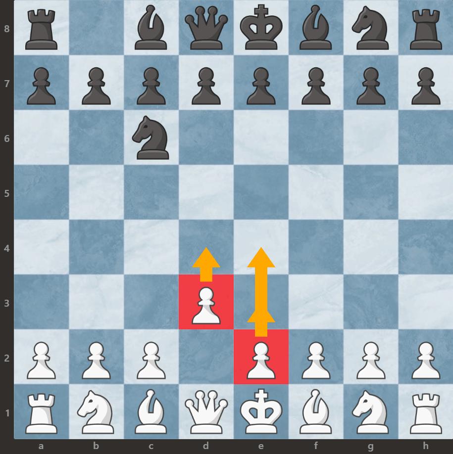 ruchy pionków w szachach