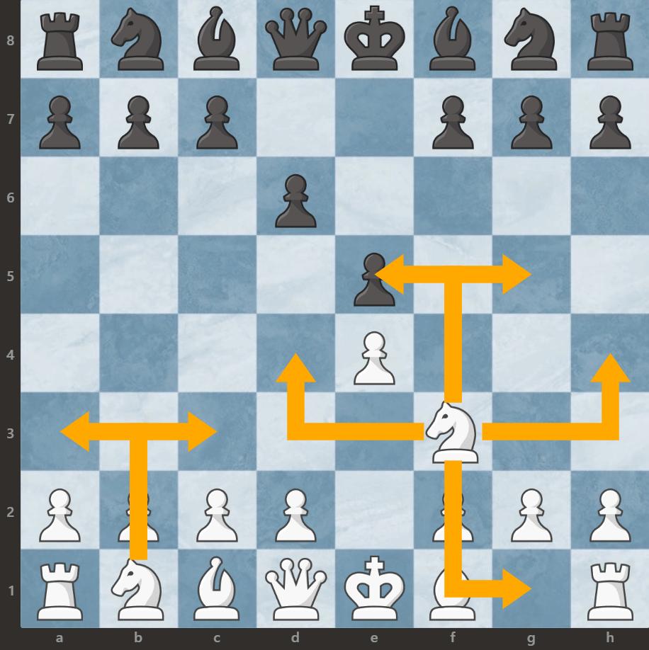 ruchy skoczkiem szachy