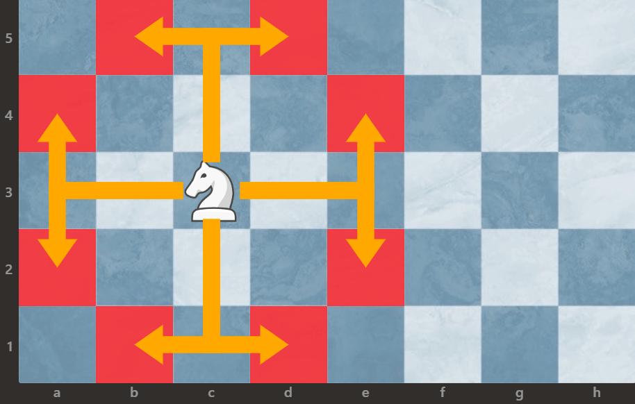 skoczek w szachach