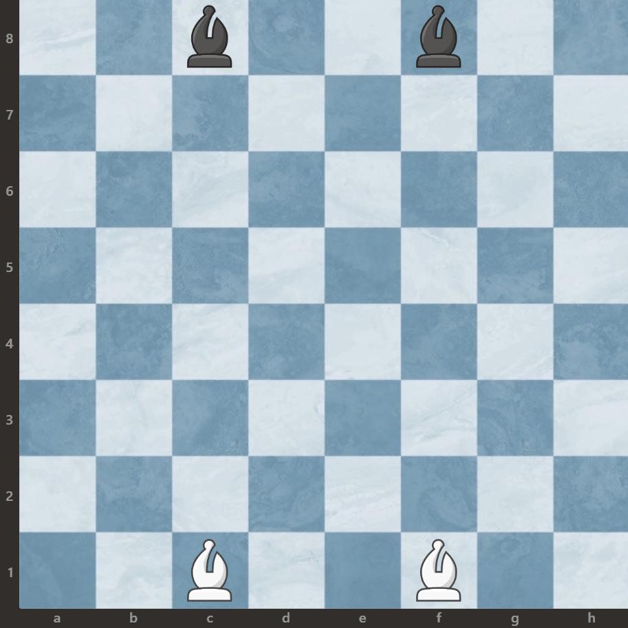 ustawienie gońców szachy