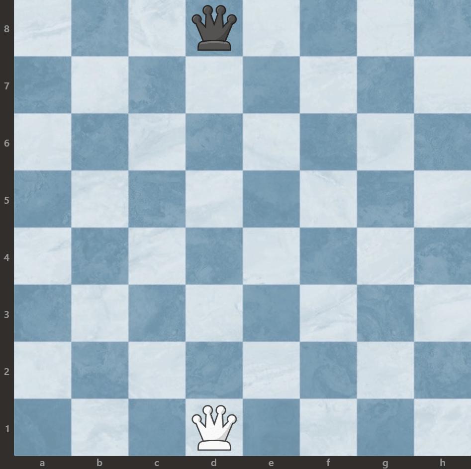ustawienie hetmana na szachownicy