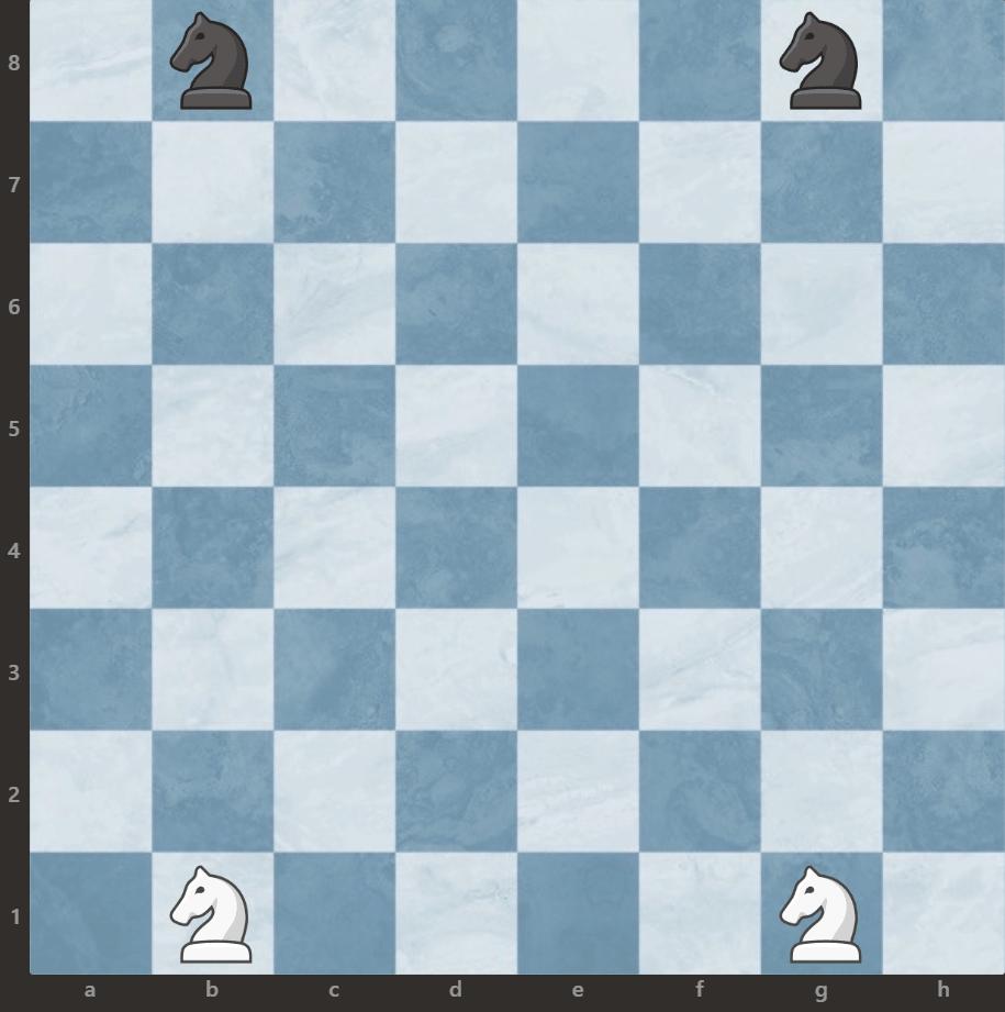 ustawienie skoczków na szachownicy