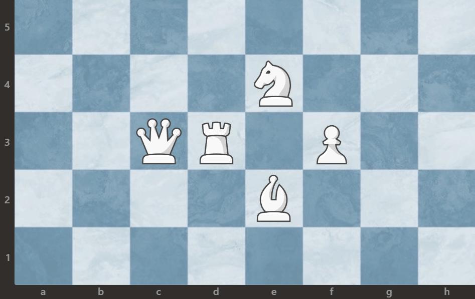 Wartości figur szachowych | Poznaj punktację!