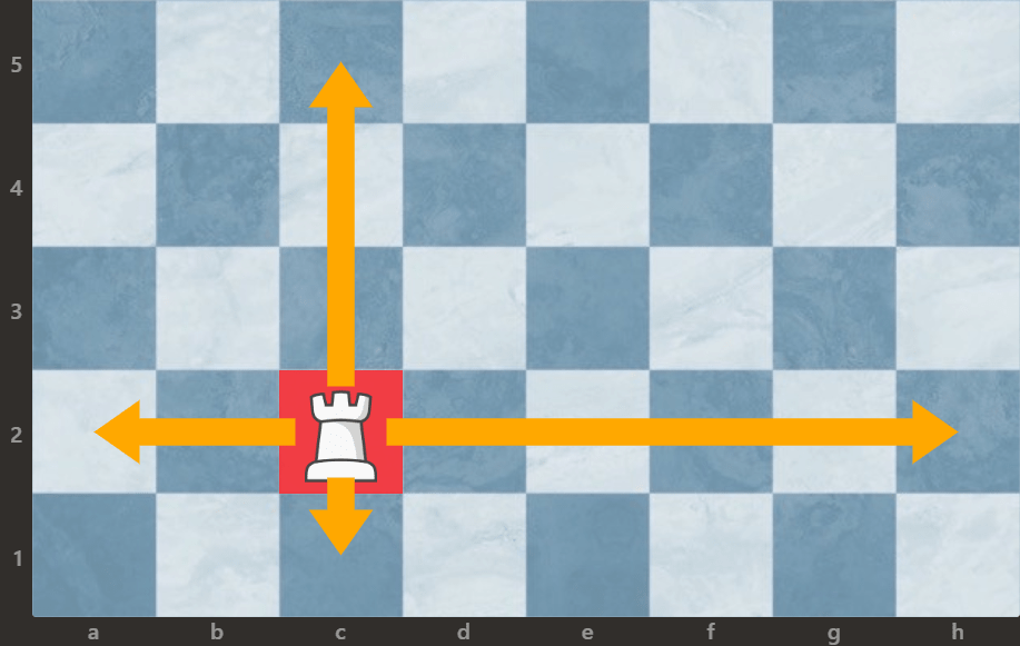 wieża szachy