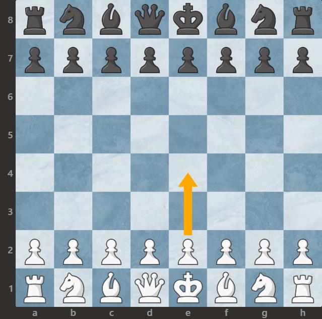 otwarcie szachowe
