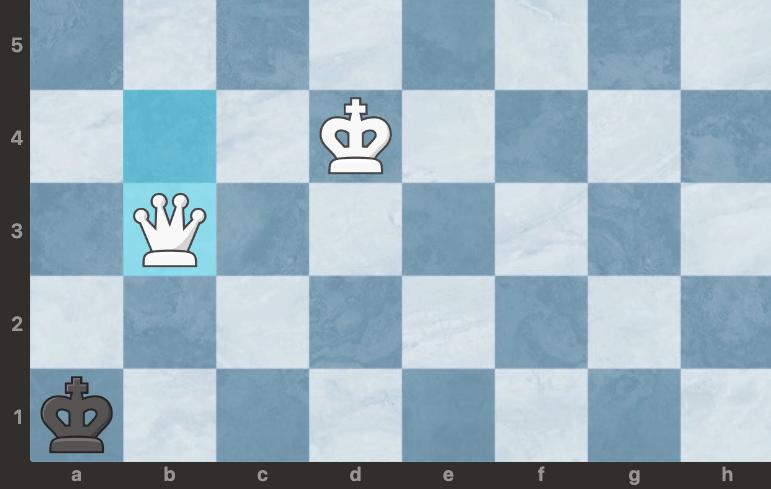Pat w szachach | Czym jest i kiedy się opłaca?