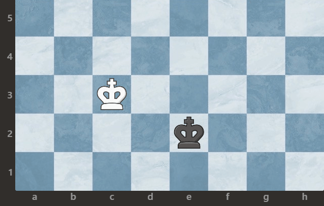 Remis w szachach