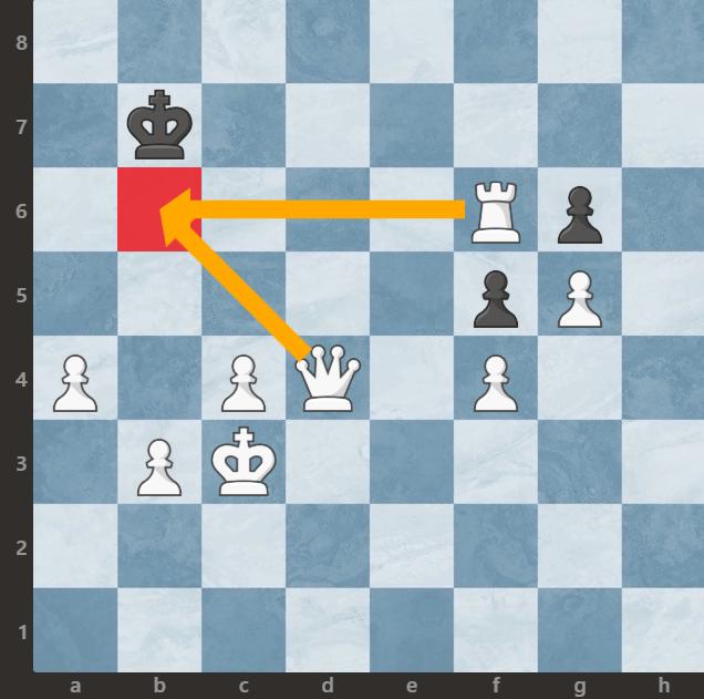 skoordynowany atak na króla
