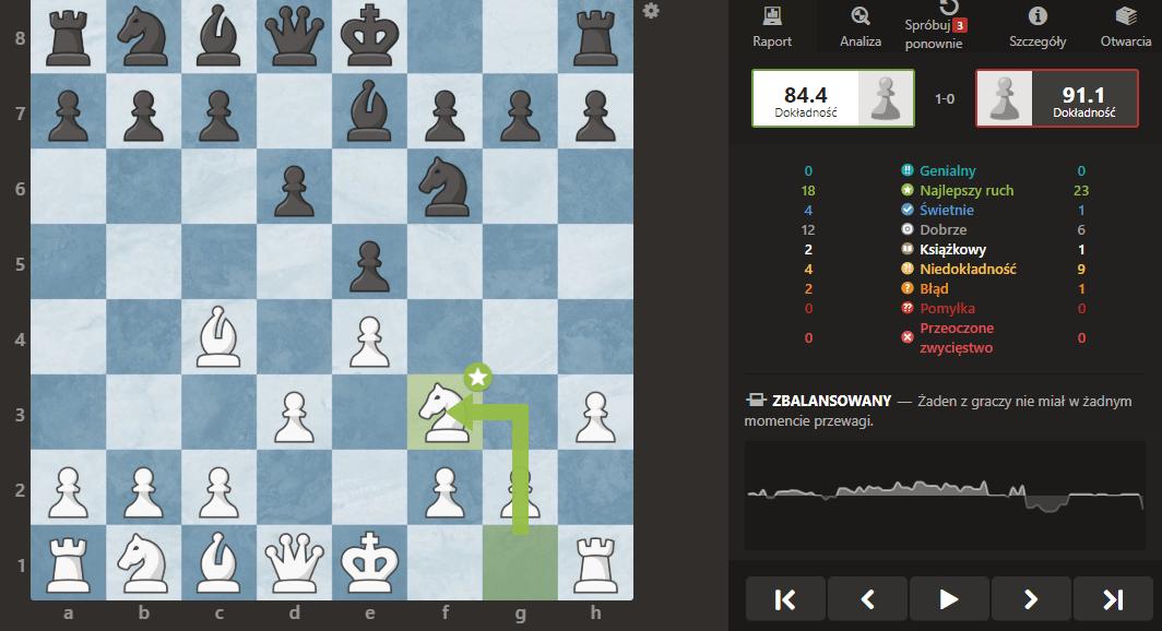 szachy analiza partii