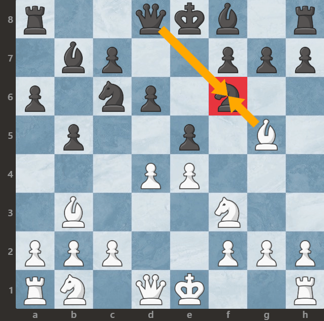 wymiana figur szachy
