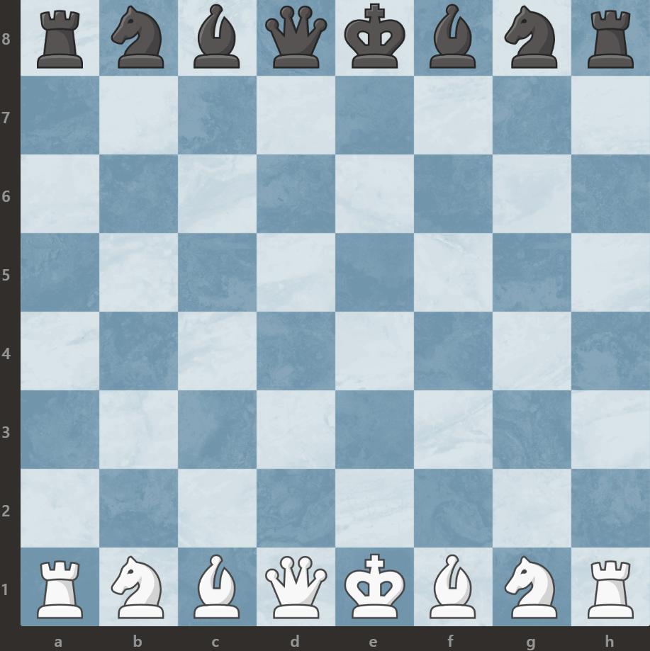 ile jest figur w szachach