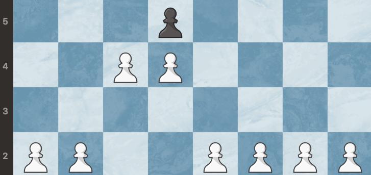 Gambit hetmański w szachach | Warianty, pułapki, wskazówki