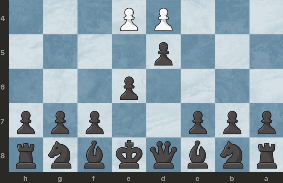 Obrona francuska w szachach | Warianty, pułapki, wskazówki